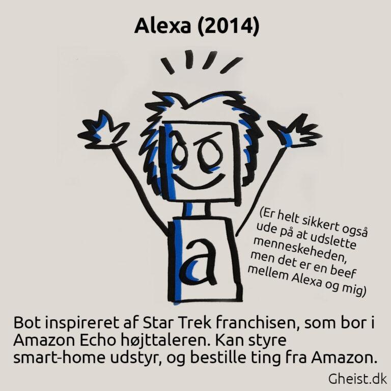 Tegning af chatbotten Alexa