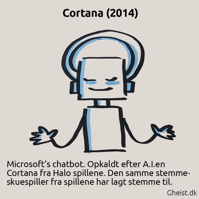 Tegning af Microsoft bot Cortana