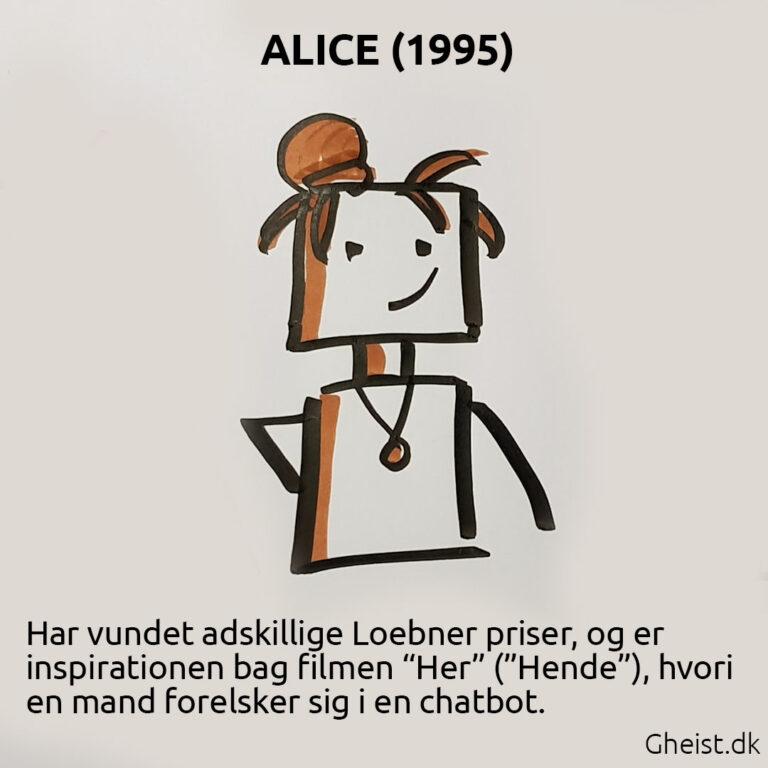 Tegning af ALICE