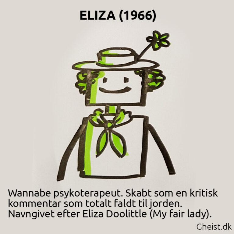 Tegning af ELIZA