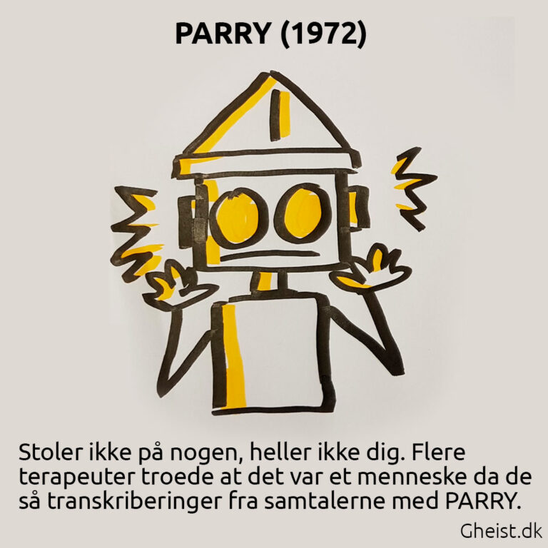 Tegning af PARRY