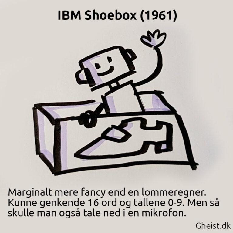 Tegning af IBM Shoebox